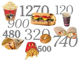 The American Diet is Rich In Calories!